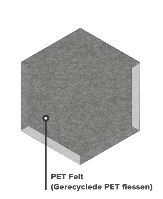 PET felt tegel